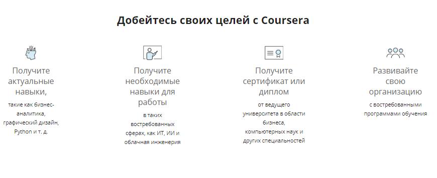 Coursera - обучающая платформа